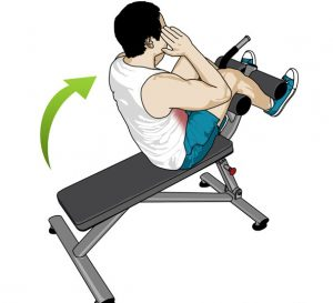 Incline Bench Crunches Dilshadsyed Com Dilshad Fitness